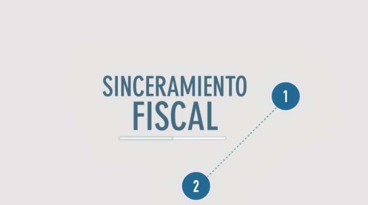 Pasos y Requisitos para el Sinceramiento Fiscal